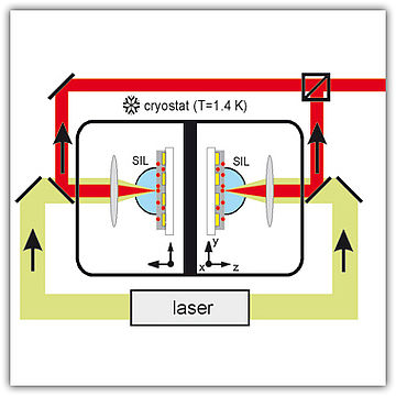 Realization of two Fourier-limited solid-state single-photon sources